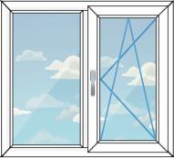 изображение двустворчатого окна, комбинированного